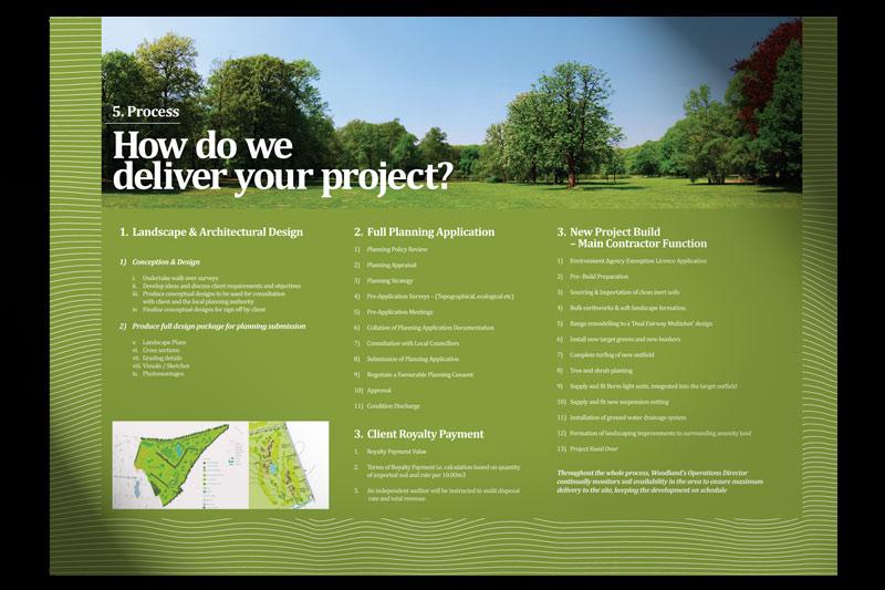 30two | Brochure Design For Woodland Golf